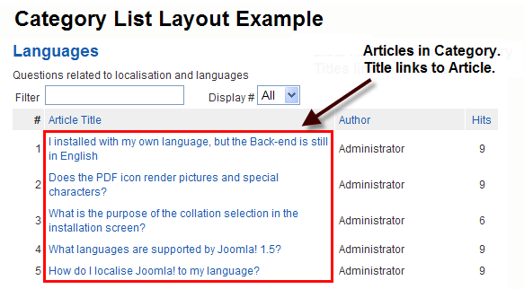 Category list layout example.png