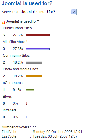 Poll module results example.png