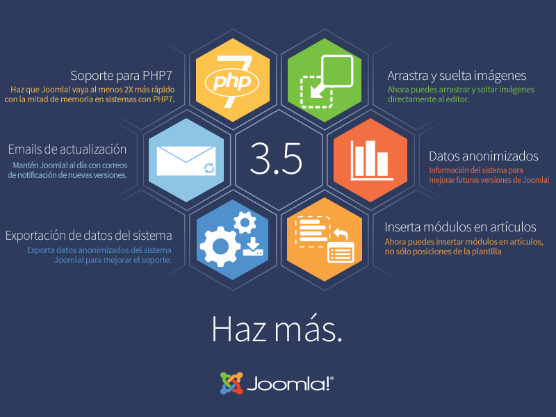 Joomla-3.5-Imagery-infographic-800x600-es.png