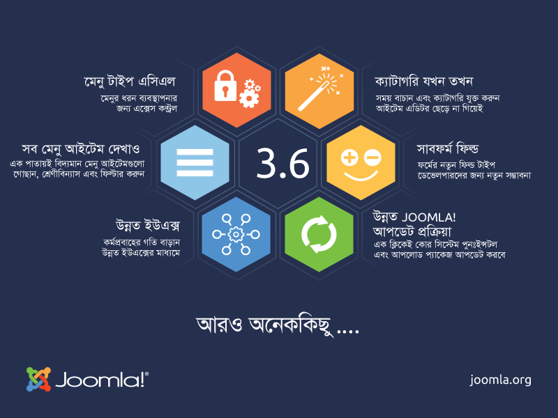 Joomla-3.6-Imagery-infographic-800x600-bn.png
