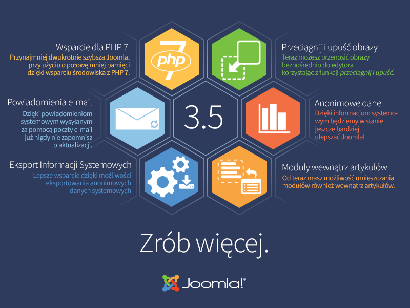 Joomla-3.5-Imagery-infographic-800x600-pl.png