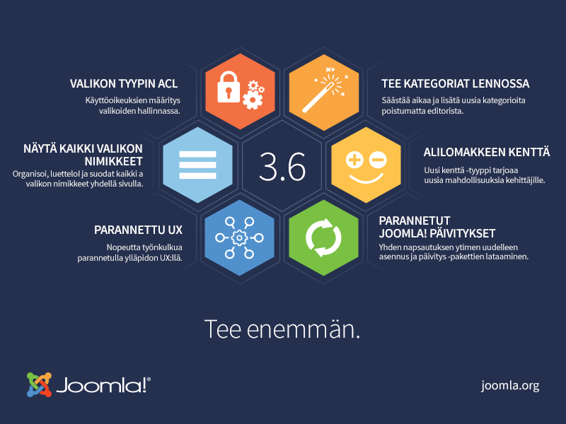 Joomla-3.6-Imagery-infographic-800x600-fi.png