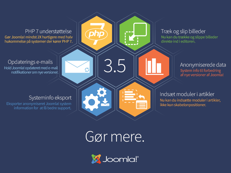 Joomla-3.5-Imagery-infographic-800x600-da.png