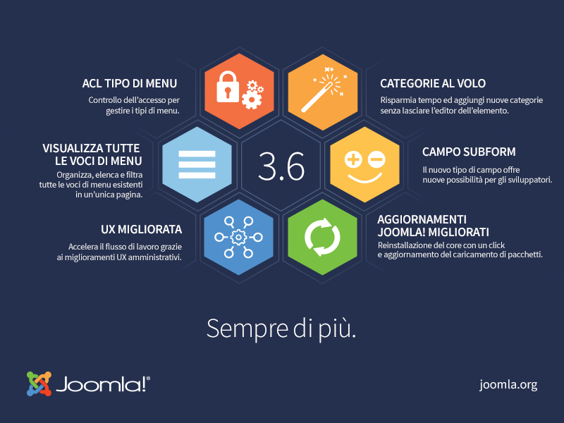Joomla-3.6-Imagery-infographic-800x600-it.png