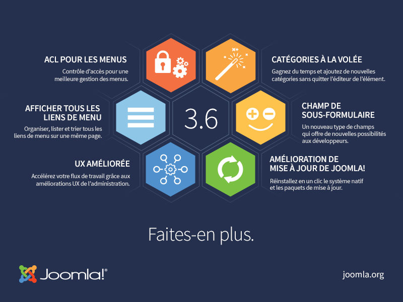 Joomla-3.6-Imagery-infographic-800x600-fr.png