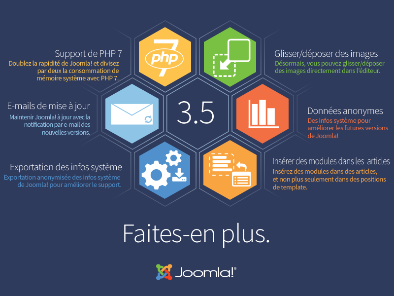 Joomla-3.5-Imagery-infographic-800x600-fr.png