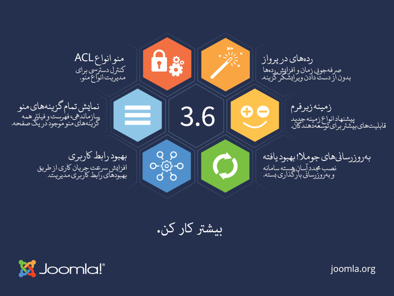 Joomla-3.6-Imagery-infographic-800x600-fa.png