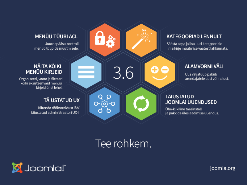 Joomla-3.6-Imagery-infographic-800x600-et.png