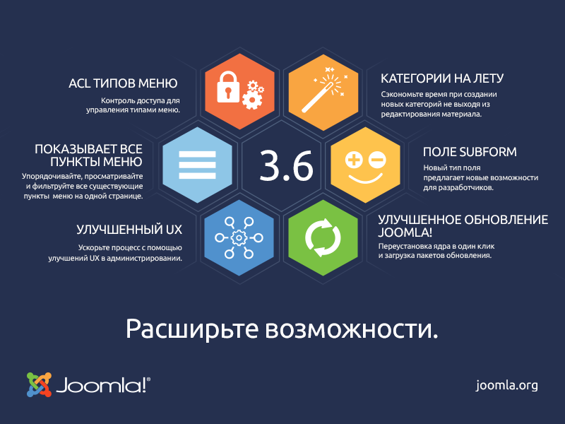 File:Joomla-3.6-Imagery-infographic-800x600-ru.png