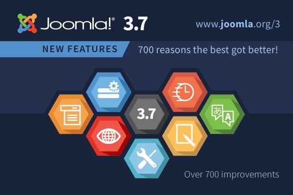 Joomla! 3.7 Imagery