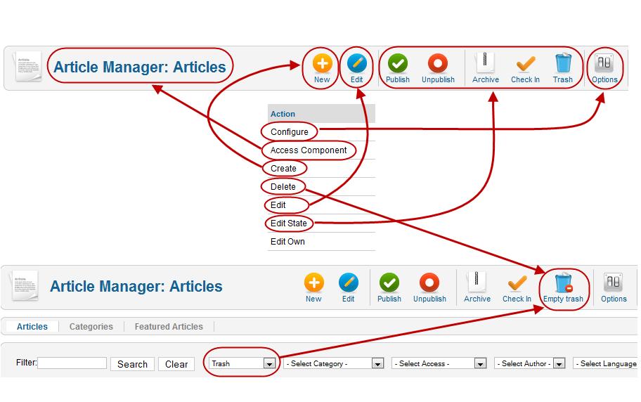 J3.x:Access Control List Tutorial - Joomla! Documentation