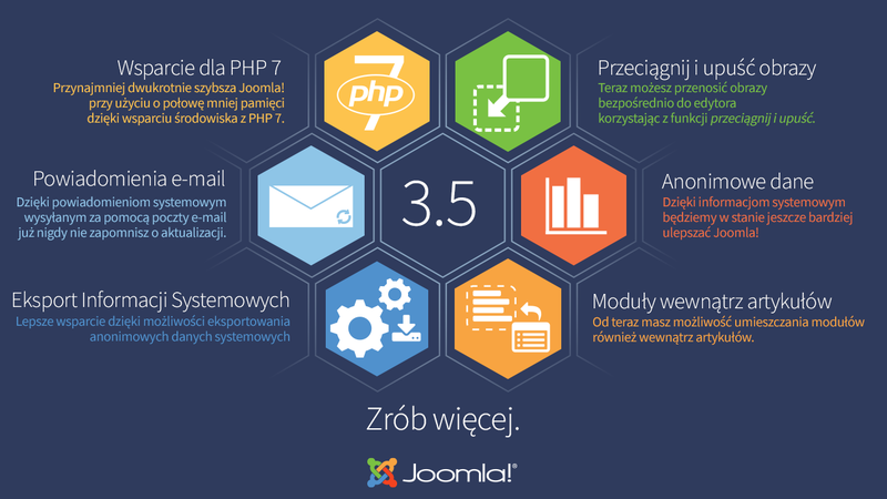 Joomla-3.5-Imagery-infographic-1280x720-pl.png
