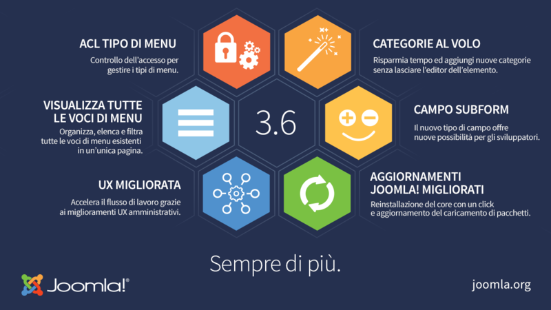 Joomla-3.6-Imagery-infographic-1280x720-it.png