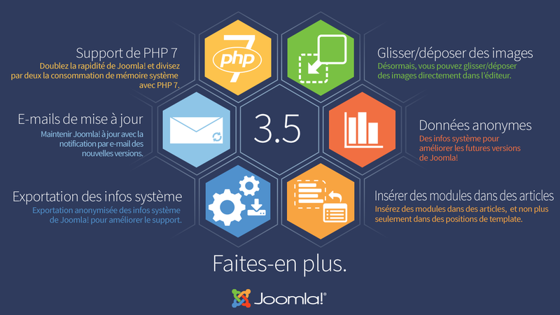 Joomla-3.5-Imagery-infographic-1280x720-fr.png