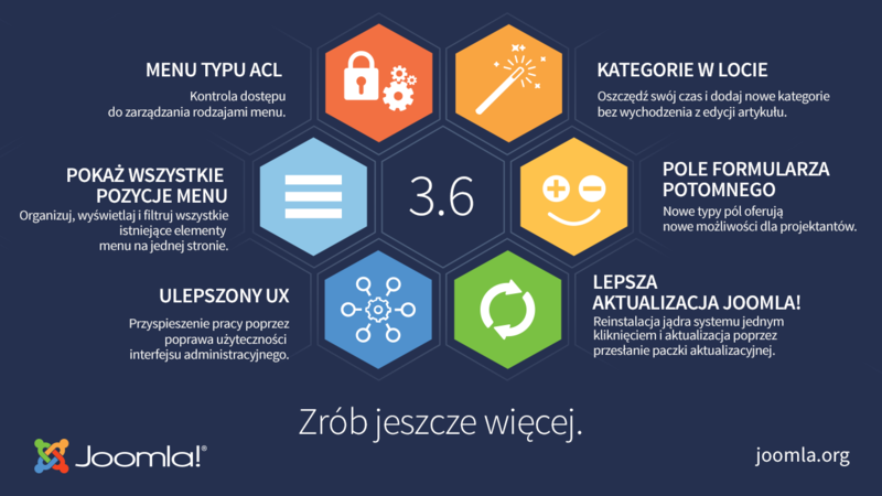 Joomla-3.6-Imagery-infographic-1280x720-pl.png