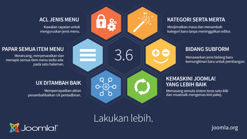 Joomla-3.6-Imagery-infographic-1280x720-ms.png