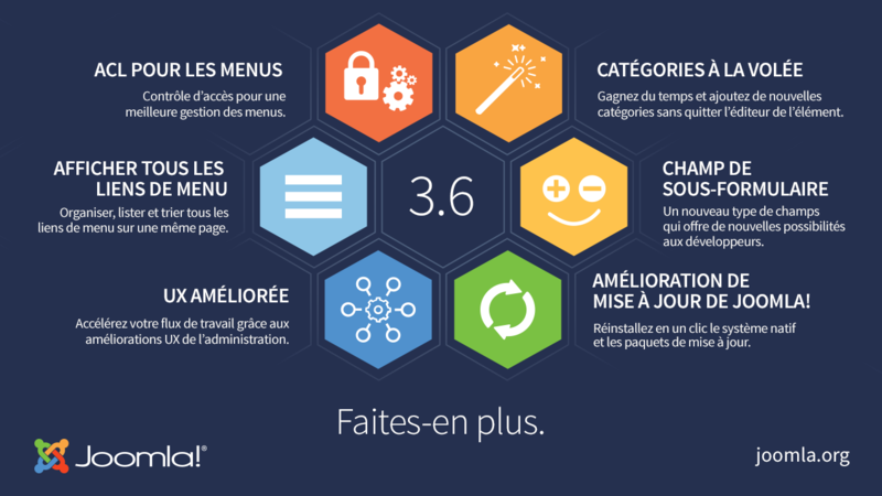 Joomla-3.6-Imagery-infographic-1280x720-fr.png