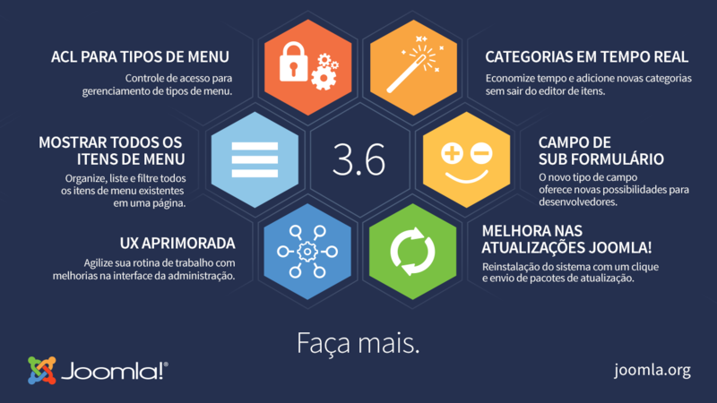 Joomla-3.6-Imagery-infographic-1280x720-pt-br.png