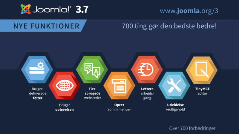 Joomla-3.7-Imagery-infographic-1280x720-da.png