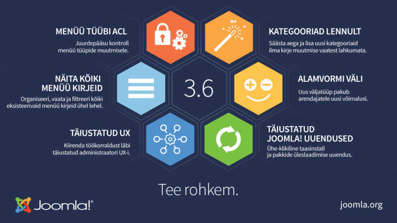 Joomla-3.6-Imagery-infographic-1280x720-et.png