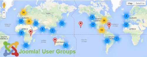 Joomla User Groups.png