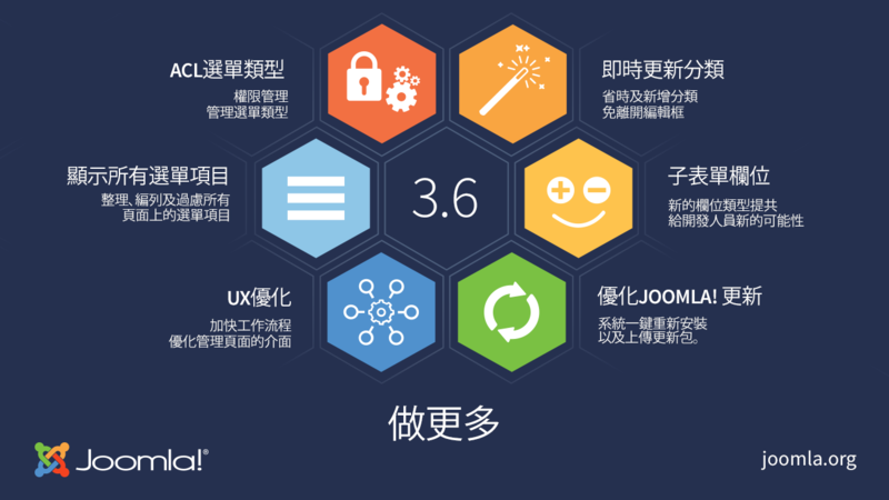 Joomla-3.6-Imagery-infographic-1280x720-zh-hant.png