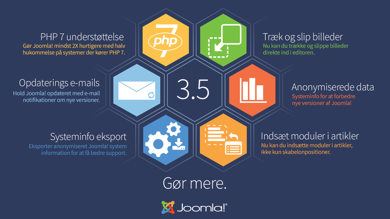 Joomla-3.5-Imagery-infographic-1280x720-da.png