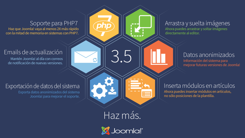 Joomla-3.5-Imagery-infographic-1280x720-es.png