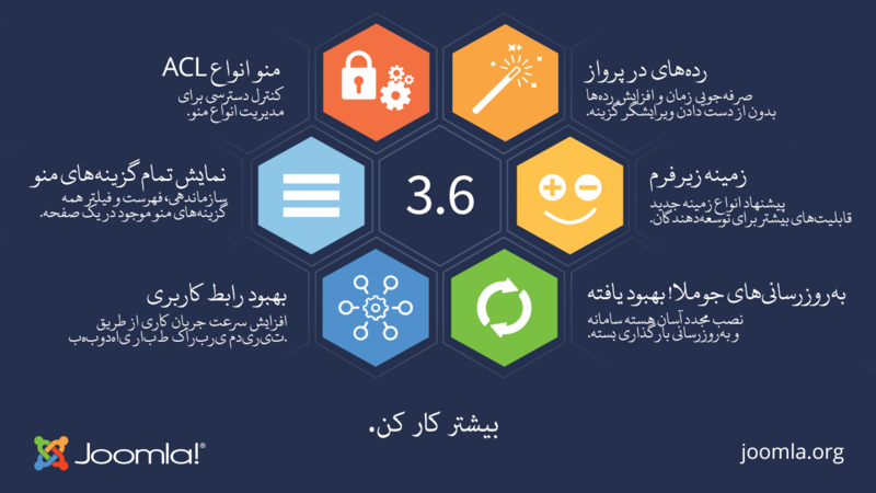 Joomla-3.6-Imagery-infographic-1280x720-fa.png